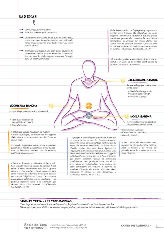 ÉCOLE DE YOGA TRADITIONNEL ESPACE SHIVANATARAJA YOGA - Page yoga