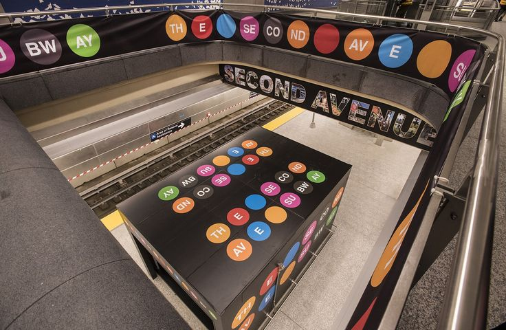 Why New York's new Second Avenue subway changes nothing #Correctrade #Trading #News