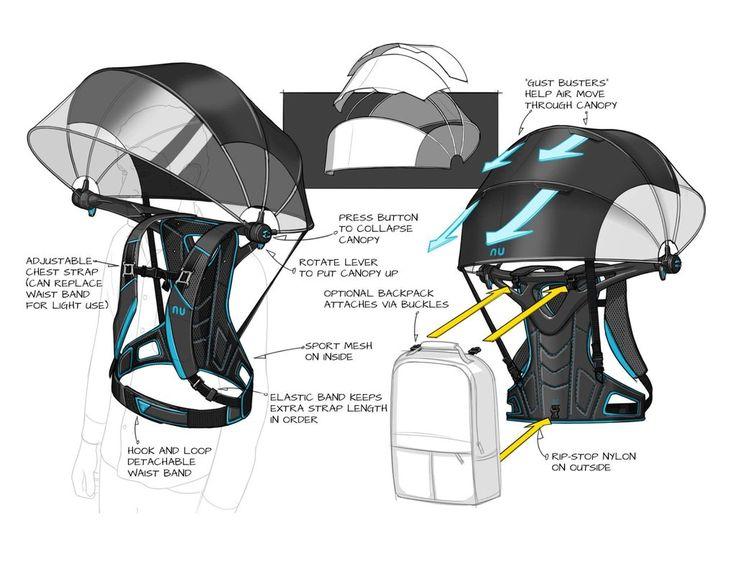Nubrella - Hands-Free and Wind-Resistant Umbrella - Shop Shizzap - 7