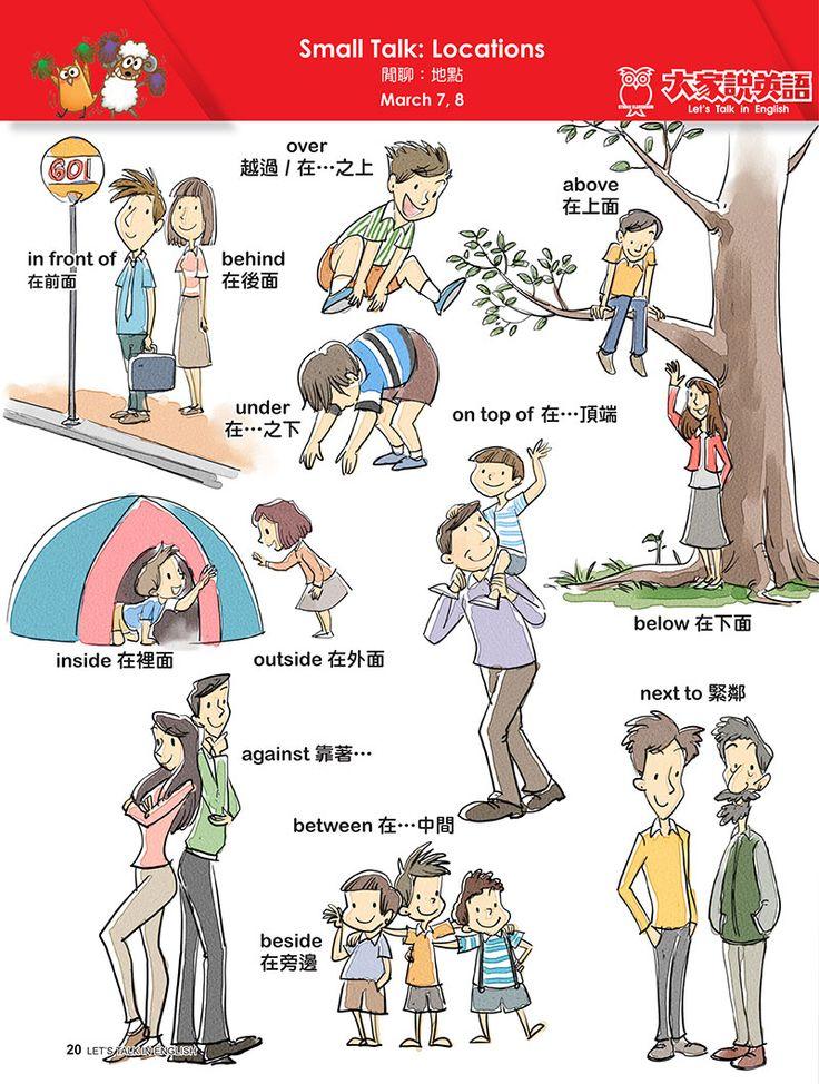 【Visual English】Small Talk: Locations