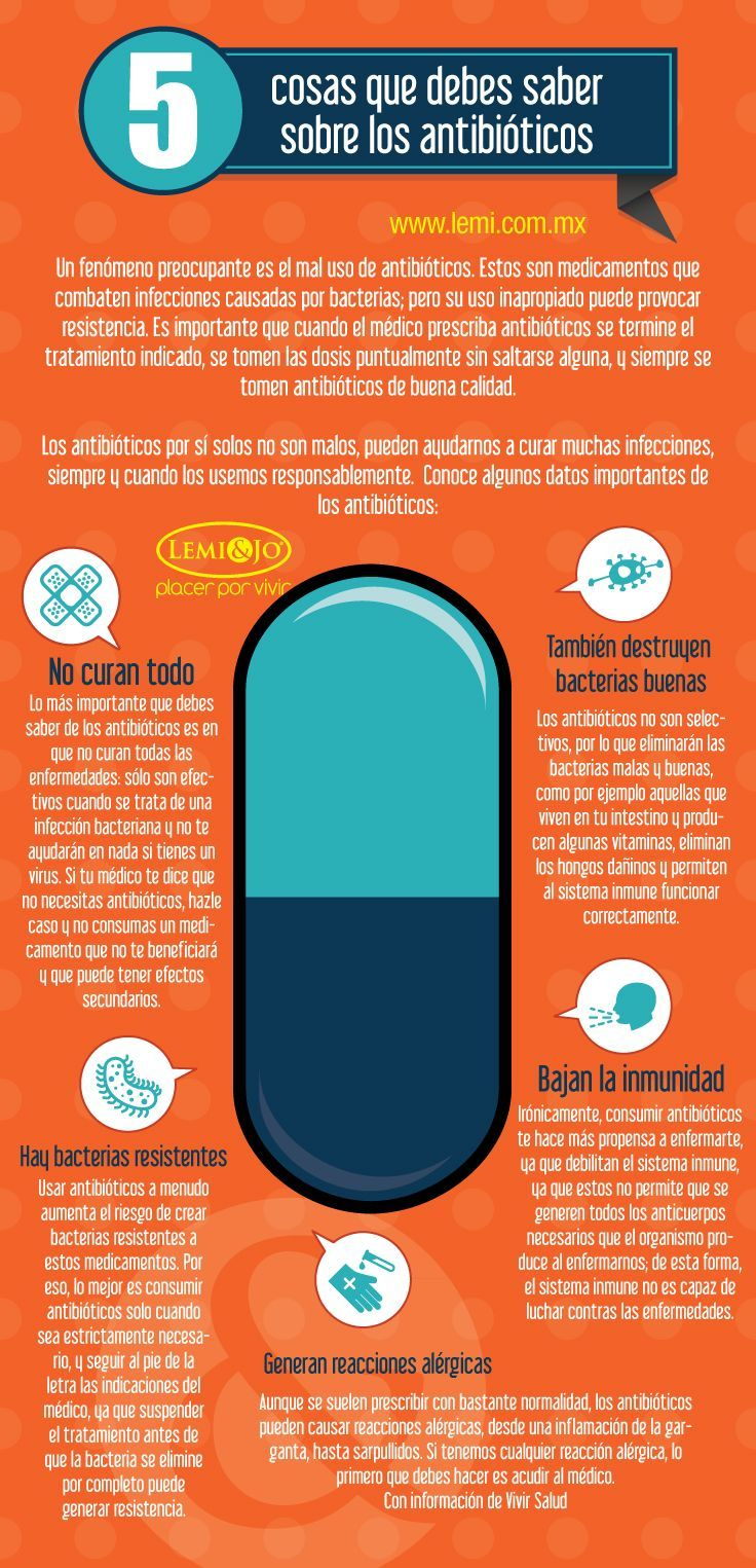 This infograph tells the reader 5 things about antibiotics.