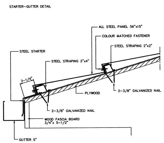 Installation Specifications Metal Roof Installation