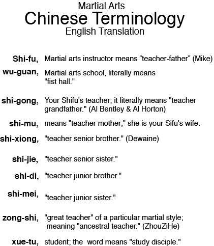 Tallahasse Family Martial Arts, Terminology English Chinese Translation