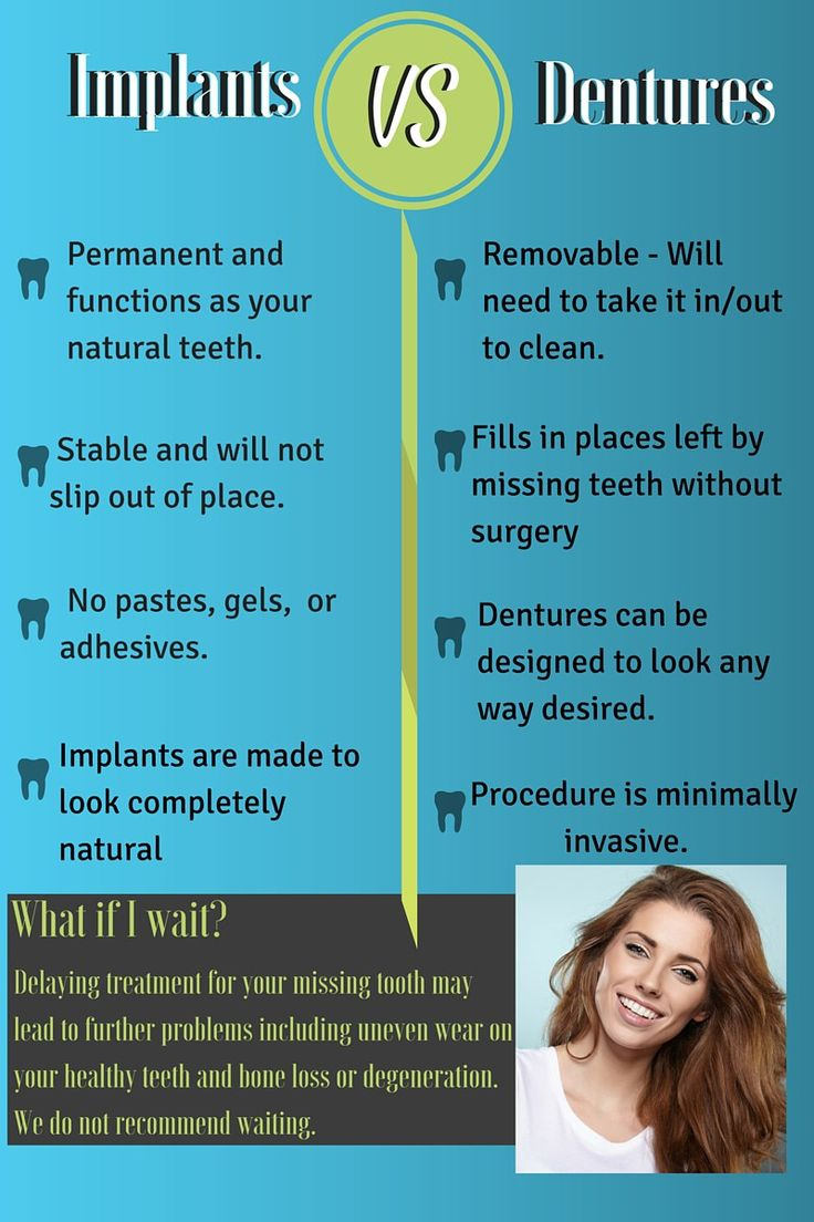 Implants vs. dentures. If you have missing teeth, you may struggle with social situations and lack smile confidence. There are options available to help restore your confidence and make your smile shine brighter! Implants and dentures replace missing teeth effectively. Check out our blog post to see which option is right for you!