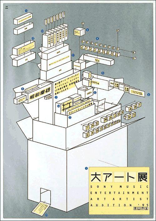 アートアーティストオーディション (1995) ART ARTIST AUDION Poster / DM Sony Music Entertainment…