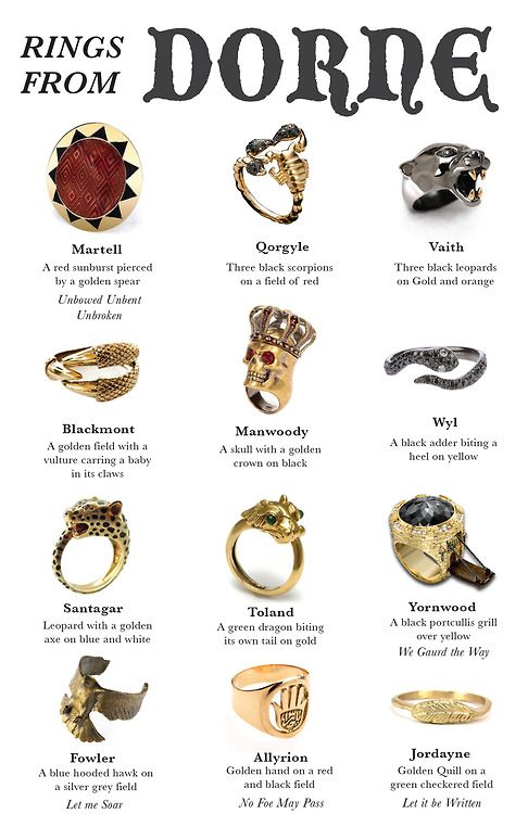 Rings from Dorne