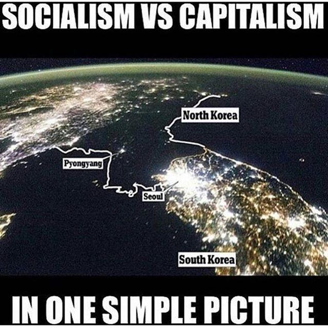 Communism versus capitalism essay