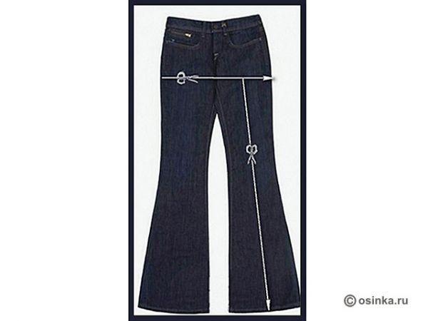 Сарафаны из джинсовых брюк - мышка_плюс   Дневники.Ykt.Ru
