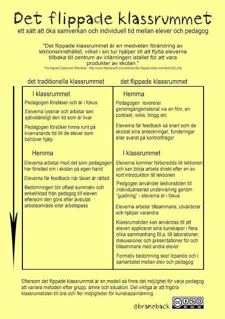 Flippa klassrummet - enkelt och på svenska