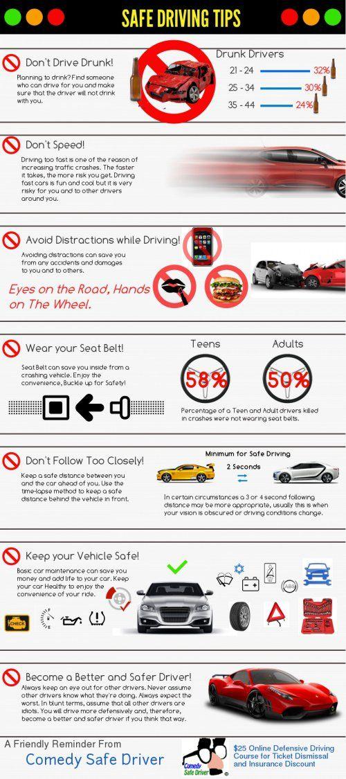 safe-driving-tips http://passmasterdrivinglessons.co.uk http://finelinedrivingacademy.co.uk