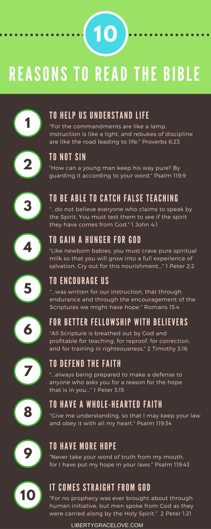 10 reasons why YOU should read the Bible, all from Scripture. The Bible helps encourage us, helps give us a hunger for God, helps us defend the faith, helps us to be able to catch false teaching... and helps us understand life.