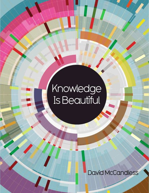 Knowledge is Beautiful. A new book by David McCandless. I'm really excited about this book. Each copy also comes with an open data set so people can remix their own visualizations! #Books #Visualization #Infographics