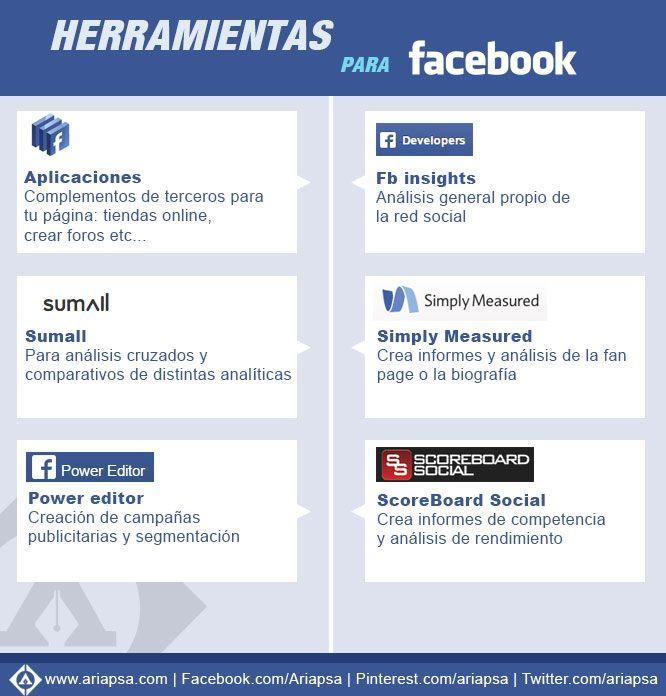 Herramientas para facebook