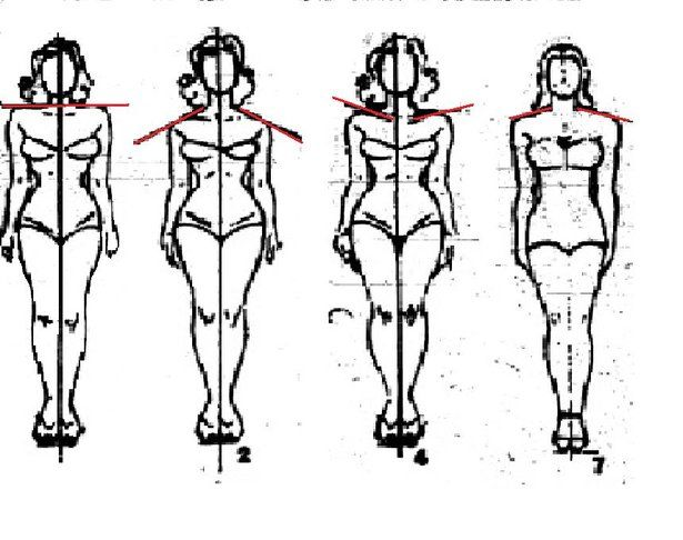 Tutorial:  Shoulder slope.... important because most garments hang from the shoulder....