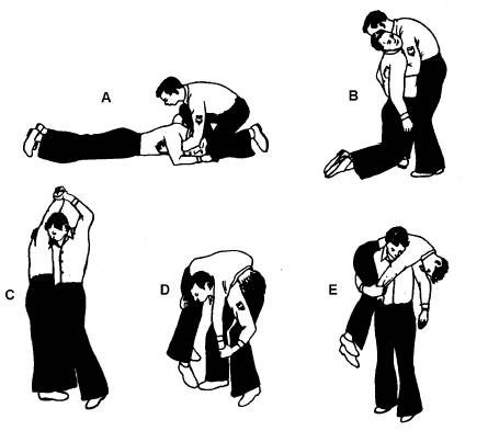 How to perform the fireman's carry (in case someone bigger than me is injured)