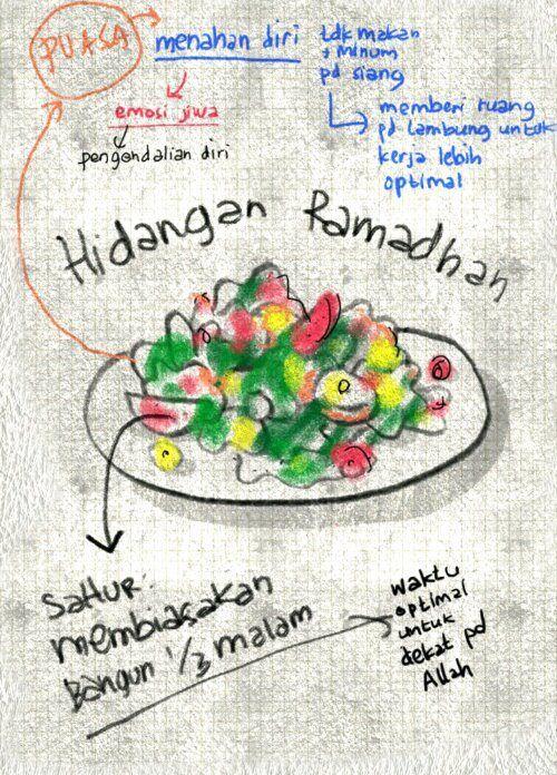 hidangan Ramadhan
