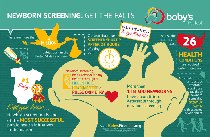 Newborn screening awareness is so important- this month and always! Get the facts and share with an expectant mom or dad. More info available at BabysFirstTest.org