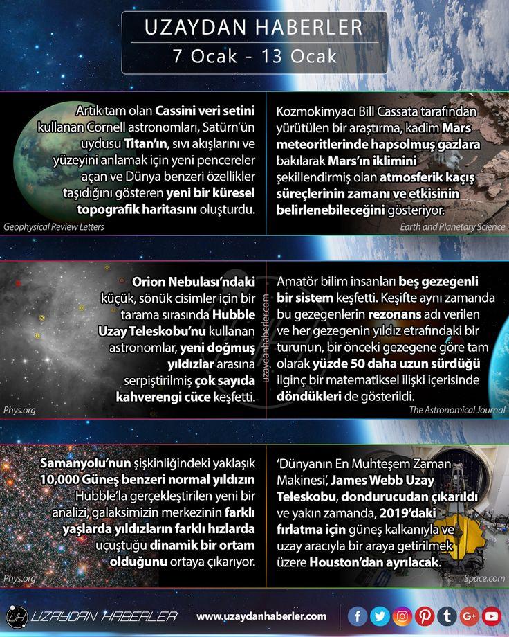7 Ocak  13 Ocak | Uzaydan Haberler