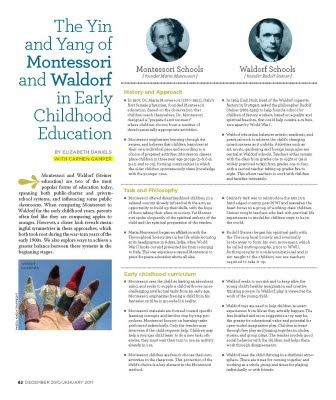 The Yin and Yang of Montessori and Waldorf in Early Childhood Education
