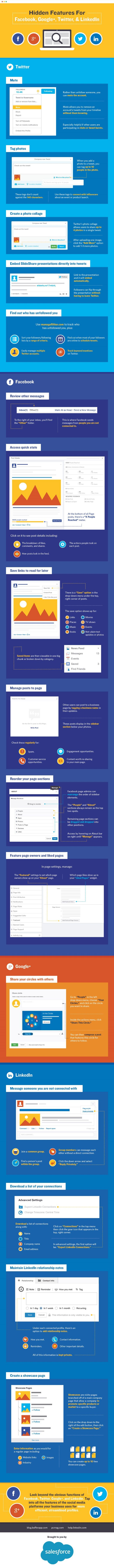 Facebook, Google+, Twitter, LinkedIn Hidden Features - Infographic