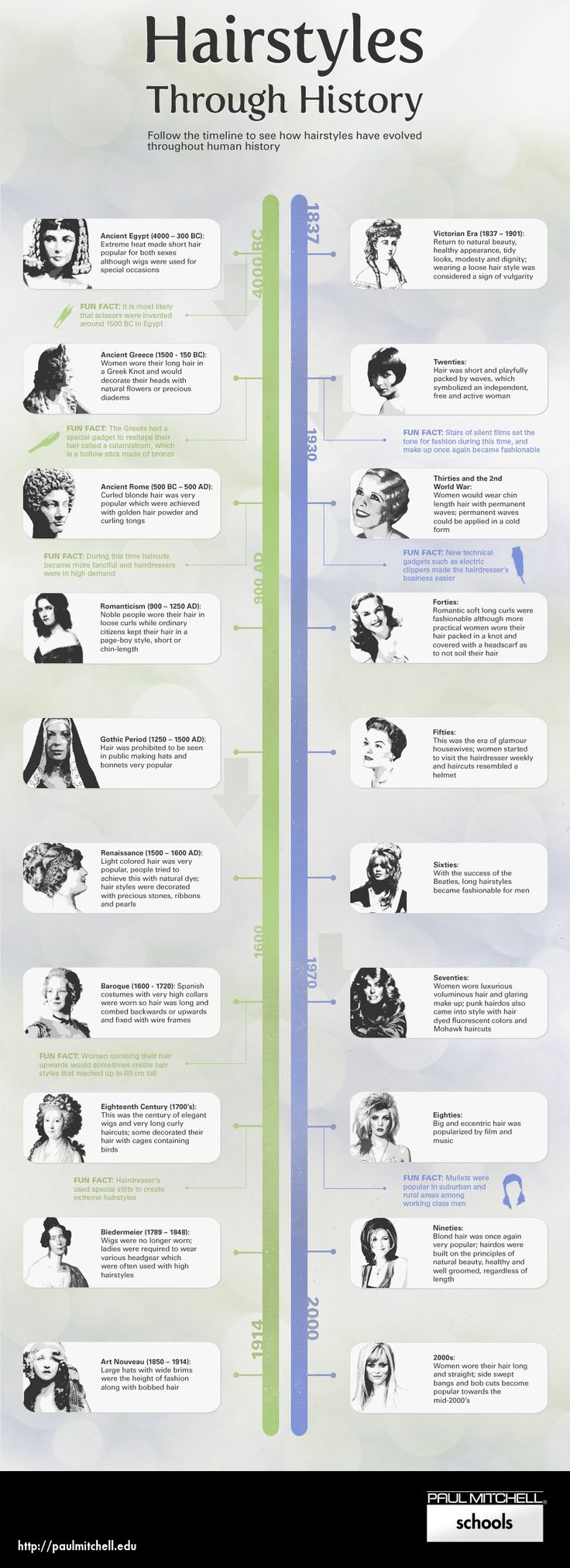 Hairstyles Through History #Infographic