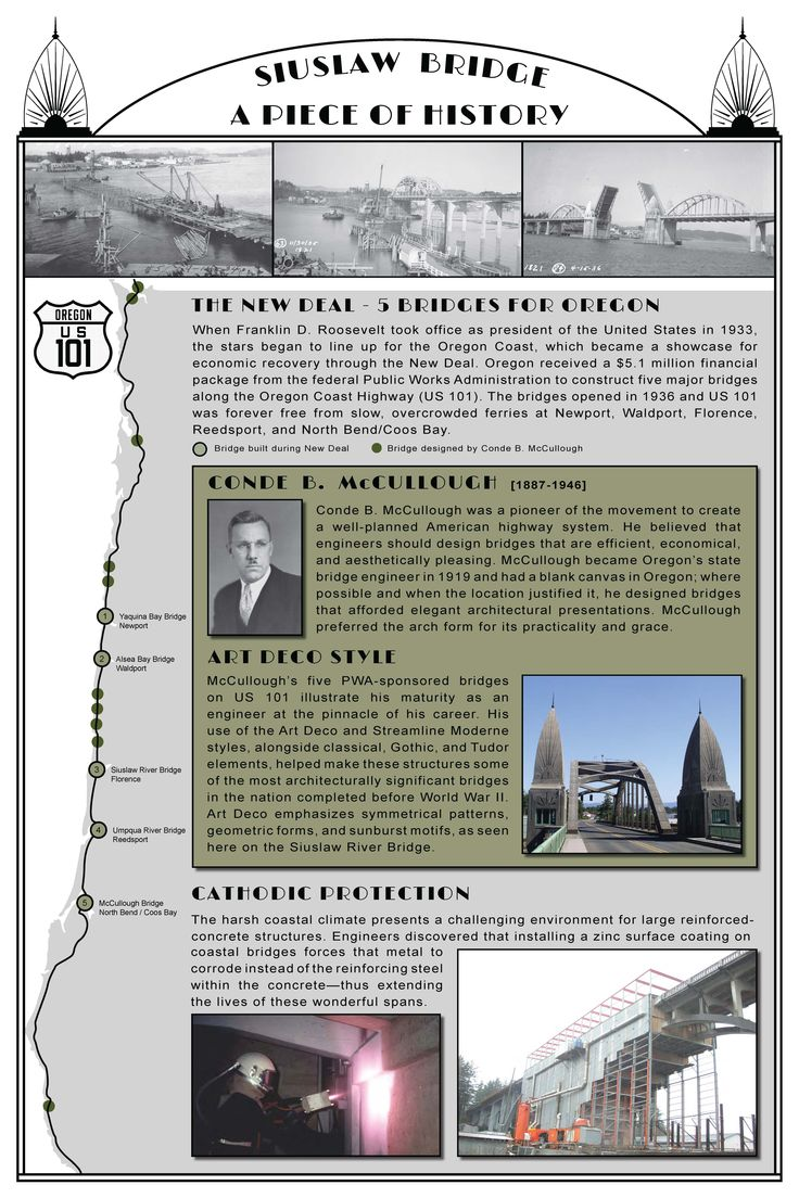 Siuslaw Bridge : a piece of history, by the Oregon Department of Transportation