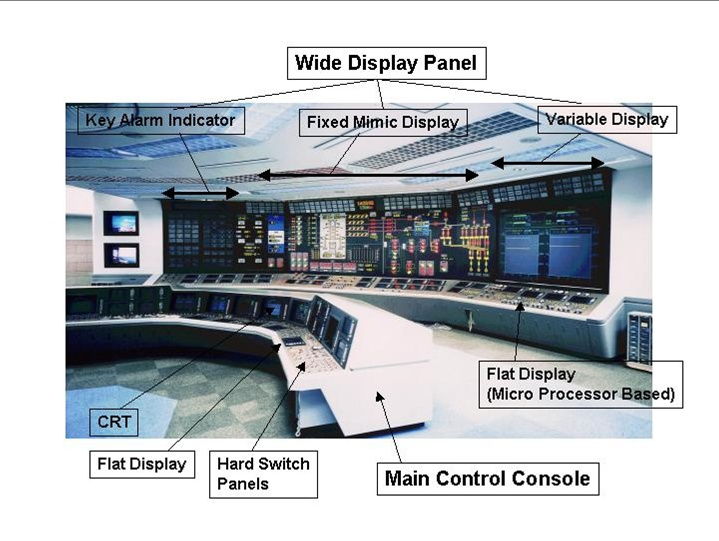 Advanced Boiling Water Reactor (ABWR)   Main Control Room Designed By GE Part 83