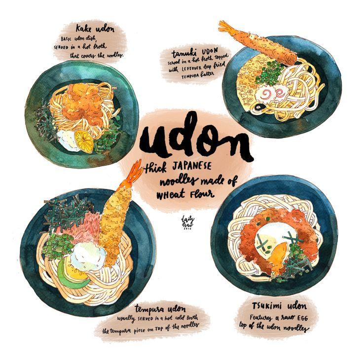 Les 432 meilleures images du tableau dessin sur pinterest for Peinture alimentaire cuisine
