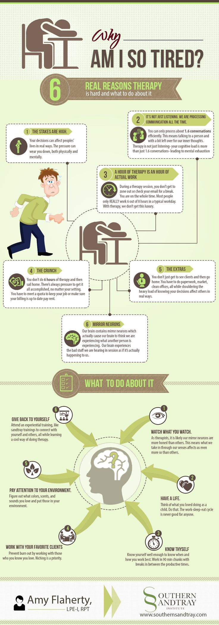Last week Amy Flaherty, LPE-I, RPT wrote a guest post talking about the One Thing That Every Psychotherapist's Parnter Doesn't Get and she was kind enough to drop back in today to share an infographic she designed to continue the conversation. __________________ An Infographic by Amy E. Flaherty, LPE-I, RPT      ___________________  About the …