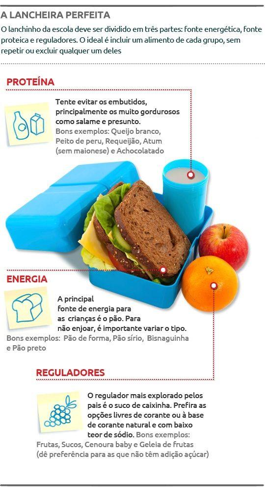 Alimentação  Infantil - Arte Lancheira Saudável - Renata Aguiar