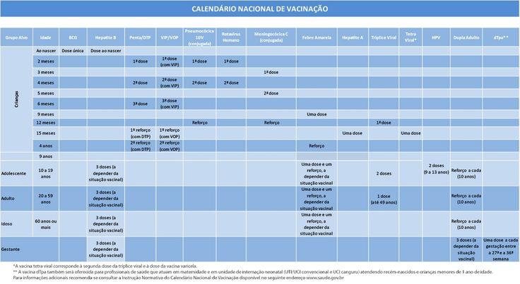 calendario-nacional-vacinacao-atualizado-2016-edit.jpg