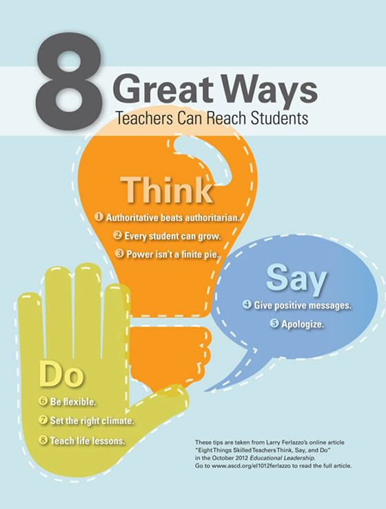 Eight Things Skilled Teachers Think, Say, and Do