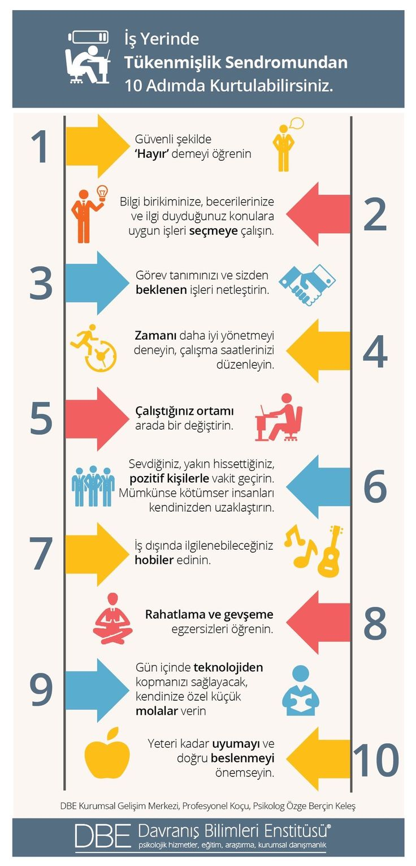 İş yerinde #tükenmişlik sendromundan 10 adımda kurtulabilirsiniz. #ÇalışmaHayatındaSeferberlik