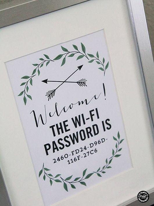 Willkommen! Das WLAN Passwort ist ...