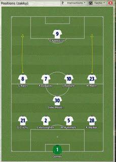 Tips Memilih Strategi dan Formasi Terbaik Football Manager