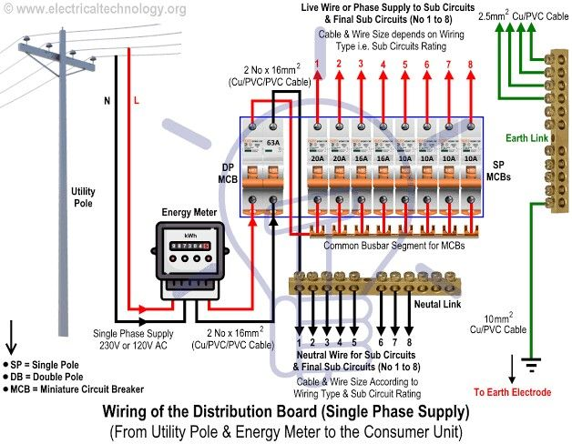 From pole to single pole Mcb diagram | Electrical wiring ...