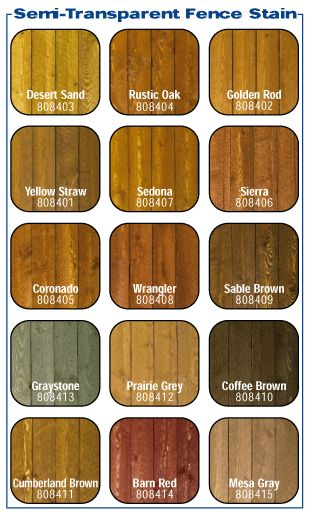 Coffee Brown - Wood Defender™ Fence Stains and Deck Stains