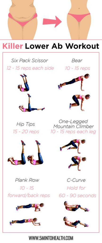 Killer Lower Ab Workout via @5mintohealth | Workout ...