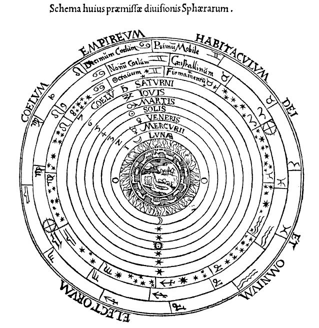 "This diagram shows the medieval understanding of spheres of the cosmos, derived from Aristotle, and as per the standard explanation by Ptolemy. It came to be understood that at least the outermost sphere (marked ""Primũ Mobile"") has its own intellect, intelligence or nous - a cosmic equivalent to the human mind."