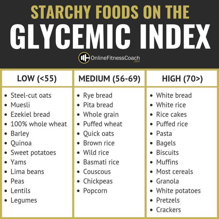 glycemic index diets plans