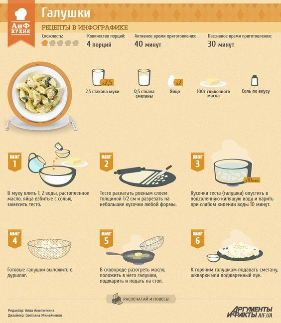 Рецепты в инфографике: галушки | Рецепты в инфографике | Кухня | АиФ Украина: