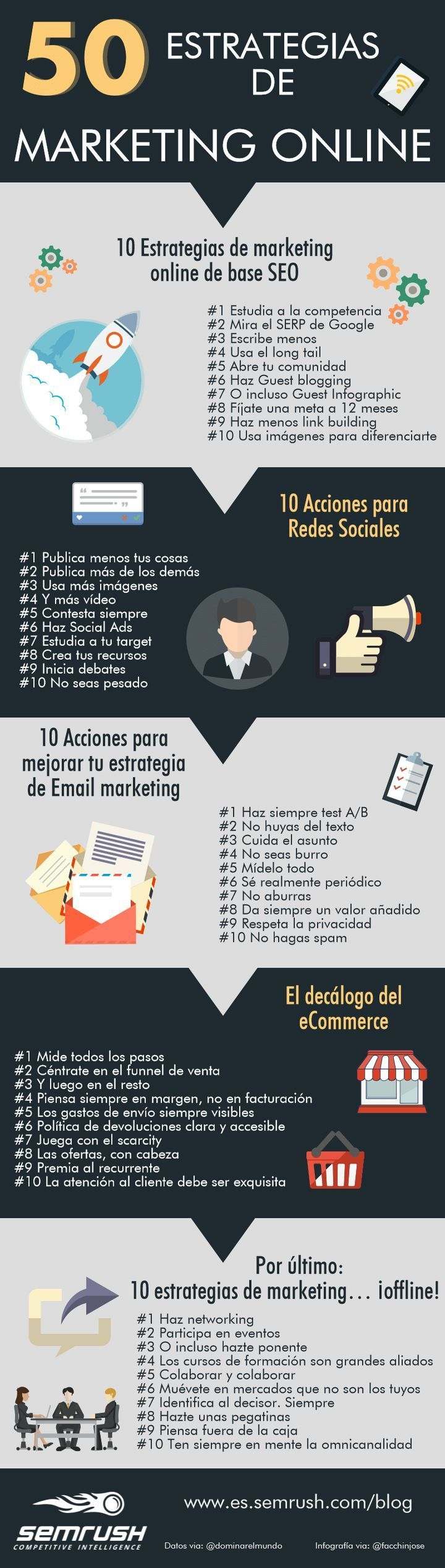 50 Estrategias de Marketing online #infografia #infographic #marketing