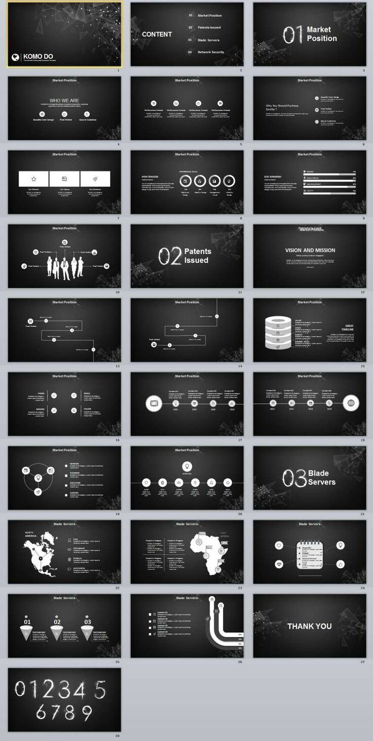 #ppt ||| 27+ black Business Report PowerPoint Templates