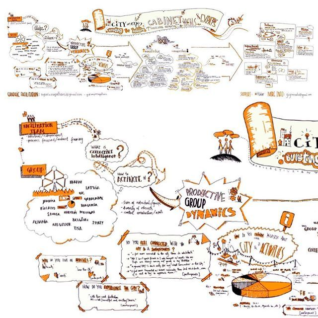 GRAPHIC FACILITATION & COLLECTIVE INTELLIGENCE ACTIVATION. A 3meter long infographic to support an independent citizens initiative to put collective intelligence to the service of society on active policy making! #citizenscabinet#brussels#graphicfacilitation#illustration#drawing#sketch#infographic#collective#collectiveintelligence#facilitation#pianofabriek#utopia#city#vsco#igers#dream