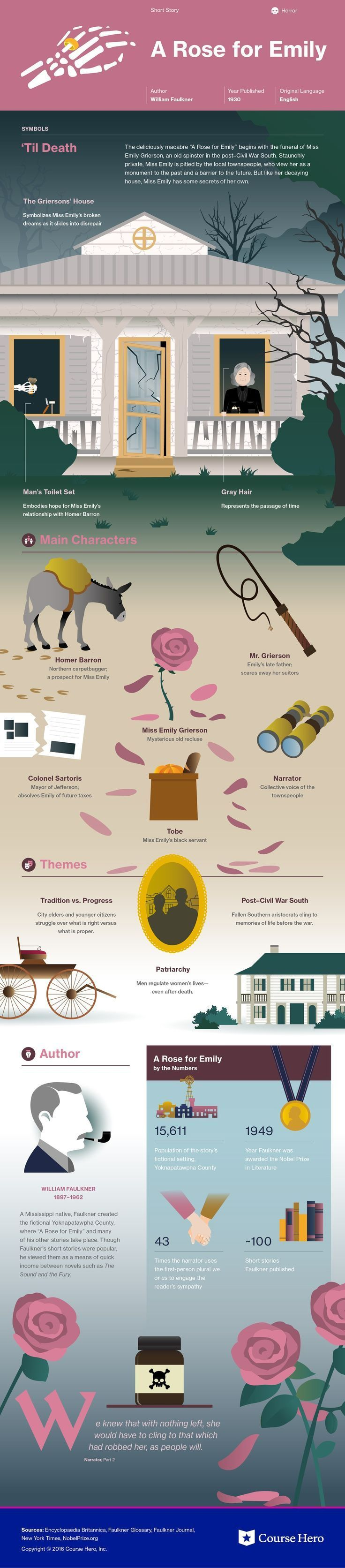 17 best ideas about a rose for emily book a rose for emily infographic course hero