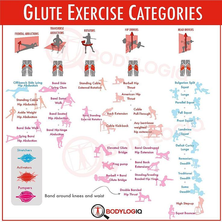 17 Best images about Exercise on Pinterest | Triceps ...