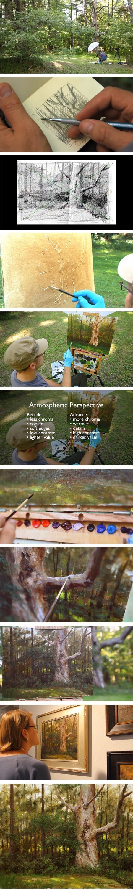 Painting en Plein Air: Resolving the Landscape, Thomas Kegler