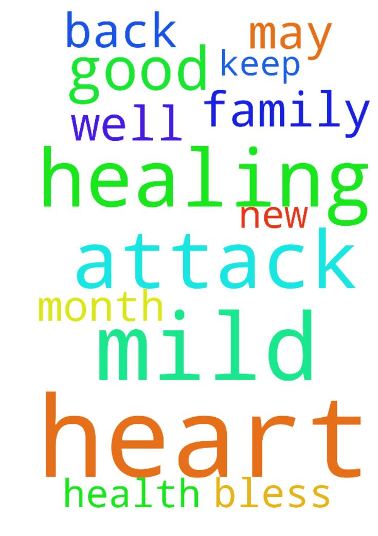 Please pray for my healing as I had a mild heart attack - Please pray for my healing as I had a mild heart attack a month back request you to keep me and my family in your prayers and pray that god may bless me with a new heart as well as good health.  Posted at: https://prayerrequest.com/t/Mhl #pray #prayer #request #prayerrequest