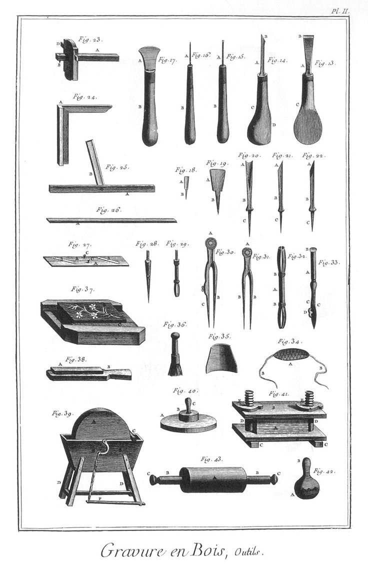 Plate II: Wood Engraving, Tools