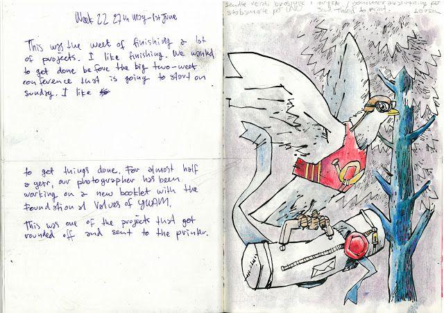 Drawing Diary: Week 22 2013 nr1